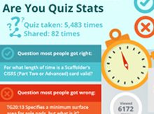 simian-quiz-featured