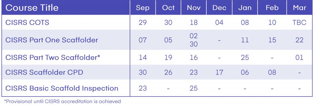 Scaffolding Training Midlands Schedule
